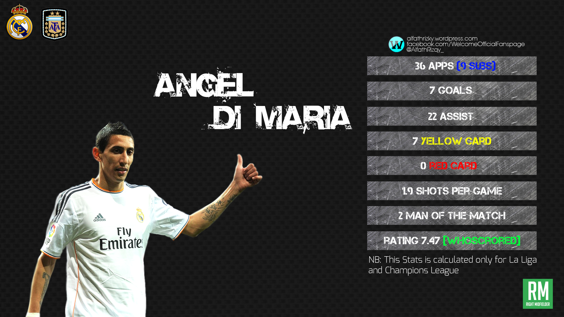 ángel Di María Statistic 20132014 By Alfath21 Wallpaper Welcome