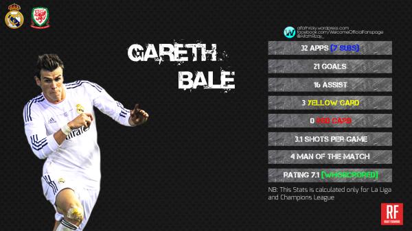 Gareth Bale Wallpaper v4