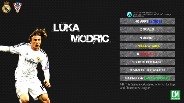 Modric Wallpaper v2